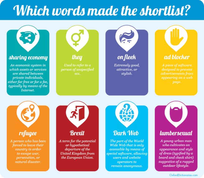 shortlist-WOTY-2015
