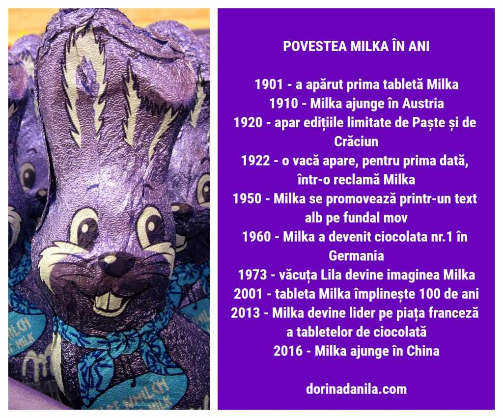 Milka-istorie