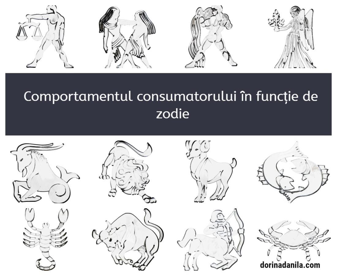 Consumator-zodie